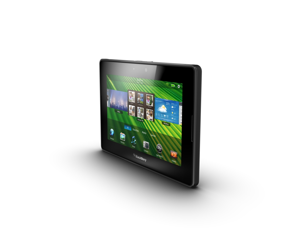 Forex on blackberry playbook hrs grundbesitz investment gmbh means