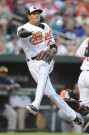Baltimore Orioles Organizational Depth Charts (All Affiliates) – Spring 2014 (Majors and Minors)