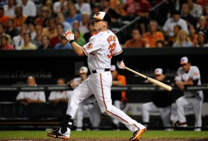 After being sidelined due to Tommy-John surgery, Matt  Wieters looks to bounce back in 2015 once healthy. Wieters is arbitration eligible for the final time before hitting free agency for the first time in 2016, so he hopes to have a bounce back season in 2015 to raise his stock.