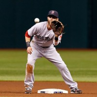 Dustin Pedroia's Contract Extension + Jake Peavy Trade Thoughts