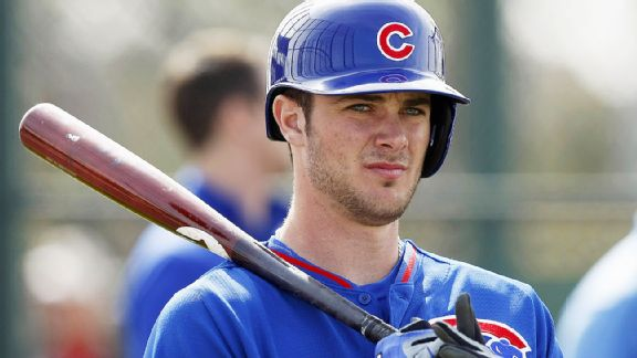 Kris Bryant is about as sure of a prospect there has been in the last 5 years.  Will the Cubs let him start the year in 2015, or will they send him down until the end of April to save service time.  All you need to know about the franchises desire to win it all this campaign may be based on this decision.  The young slugger had 40 HRs in the Minor League's last year.