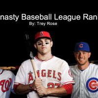 2017 Top-400 Dynasty League Fantasy Baseball Rankings