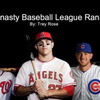 2017 Top-400 Dynasty League Fantasy Baseball Rankings