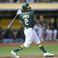 MLB DFS Picks & Lineup Advice for April 24, 2018 at DraftKings & FanDuel